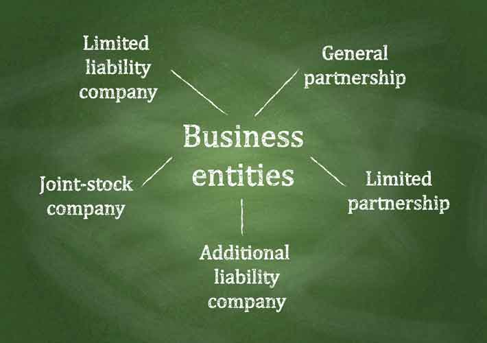 Business-Entity-Formation-Filing